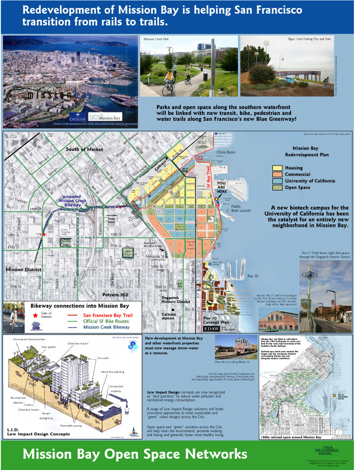 Redevelopment of Mission Bay
